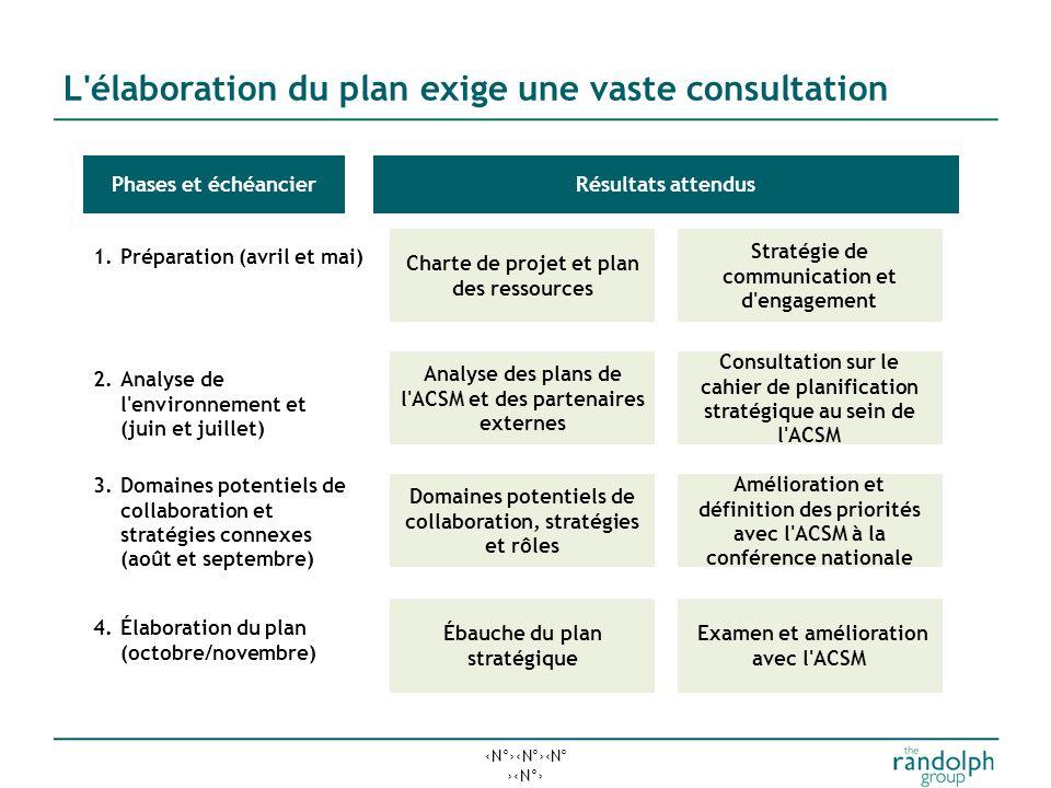 L élaboration du plan exige une vaste consultation