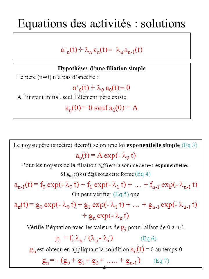 Equations des activités : solutions