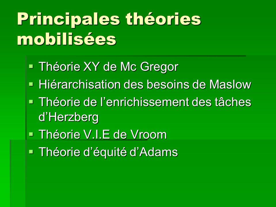 Principales théories mobilisées