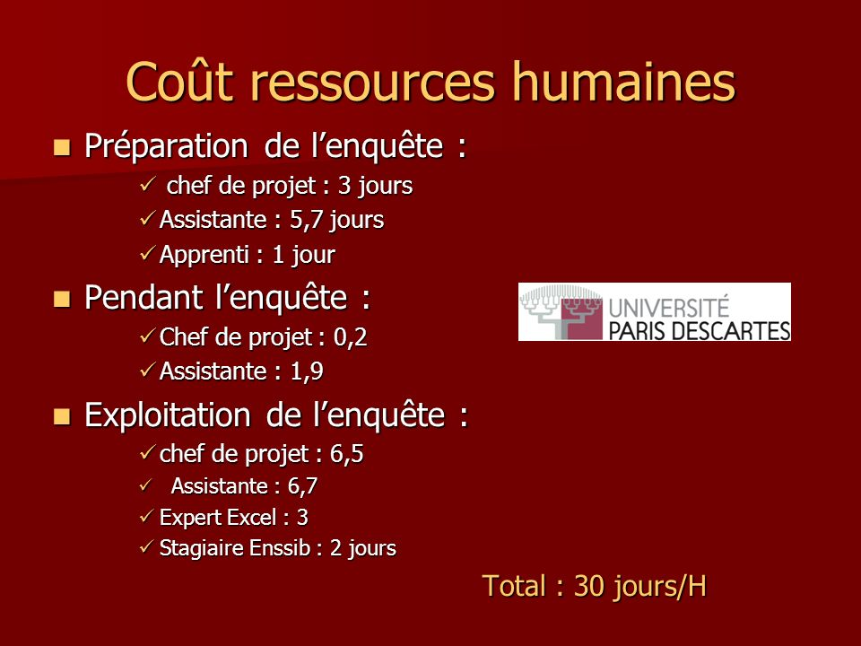 Coût ressources humaines