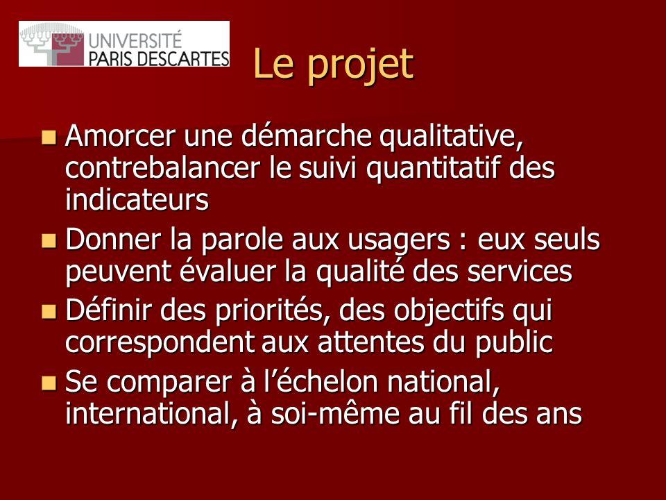 Le projet Amorcer une démarche qualitative, contrebalancer le suivi quantitatif des indicateurs.