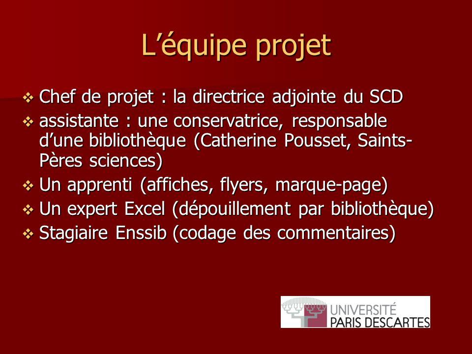 L'équipe projet Chef de projet : la directrice adjointe du SCD