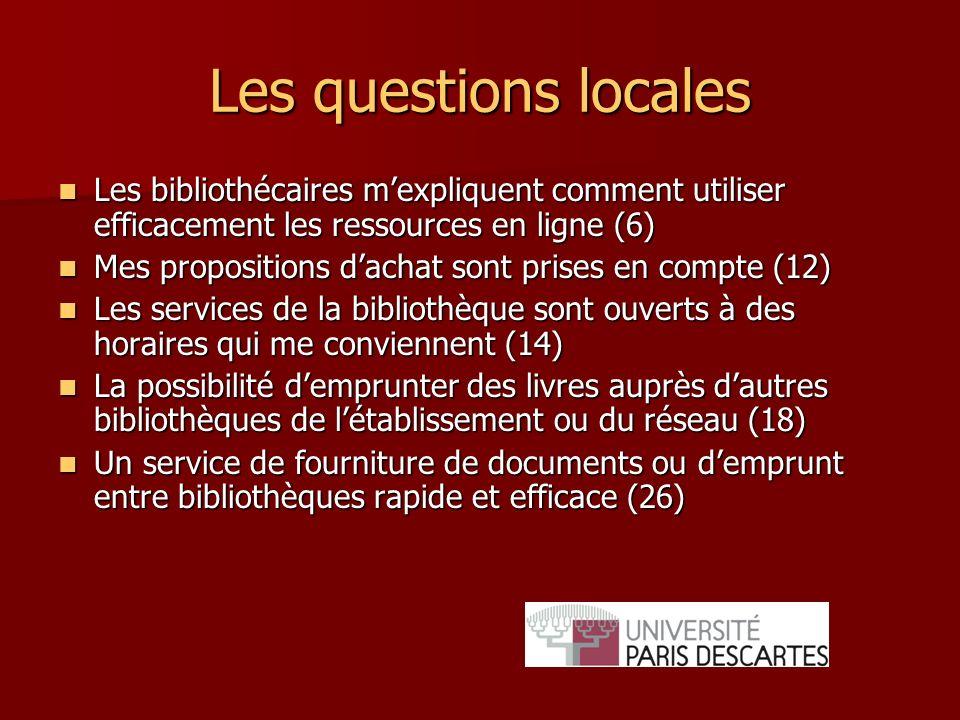 Les questions locales Les bibliothécaires m'expliquent comment utiliser efficacement les ressources en ligne (6)