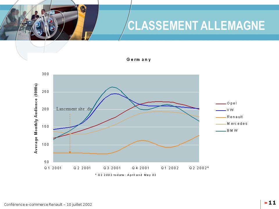 CLASSEMENT ALLEMAGNE Lancement site .de