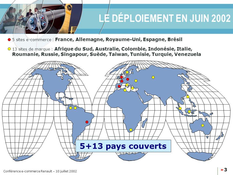 LE DÉPLOIEMENT EN JUIN 2002 5+13 pays couverts