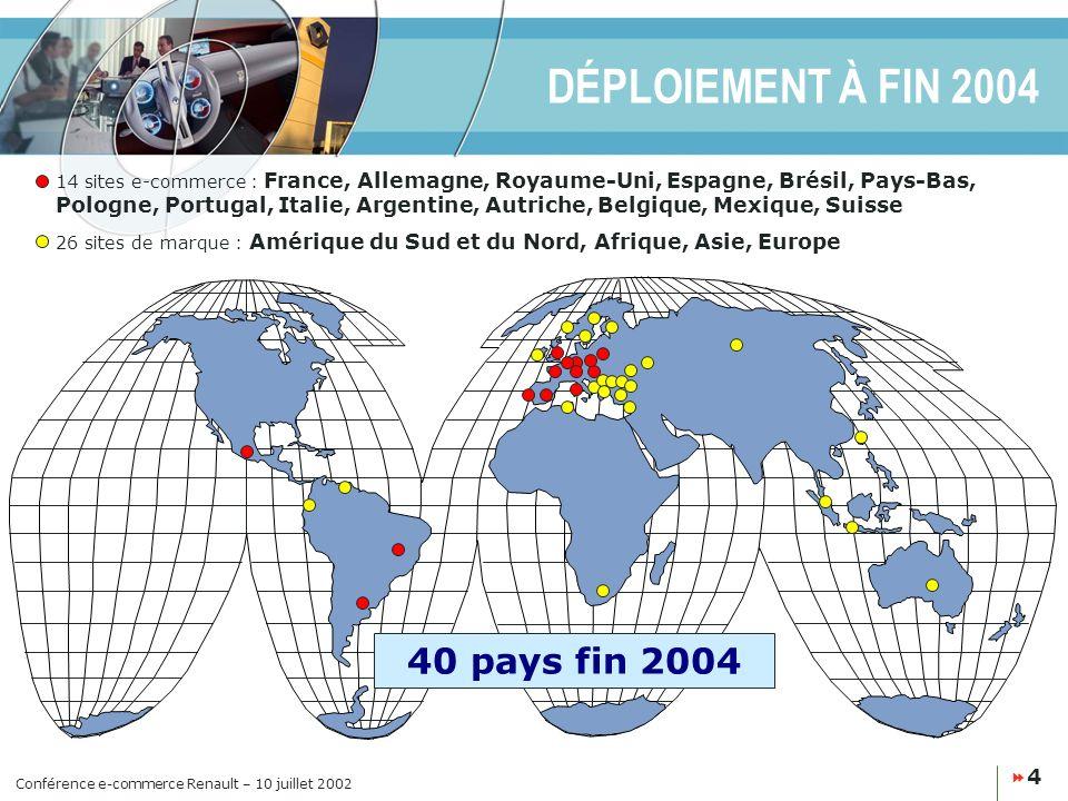 DÉPLOIEMENT À FIN 2004 40 pays fin 2004 Un déploiement mondial :