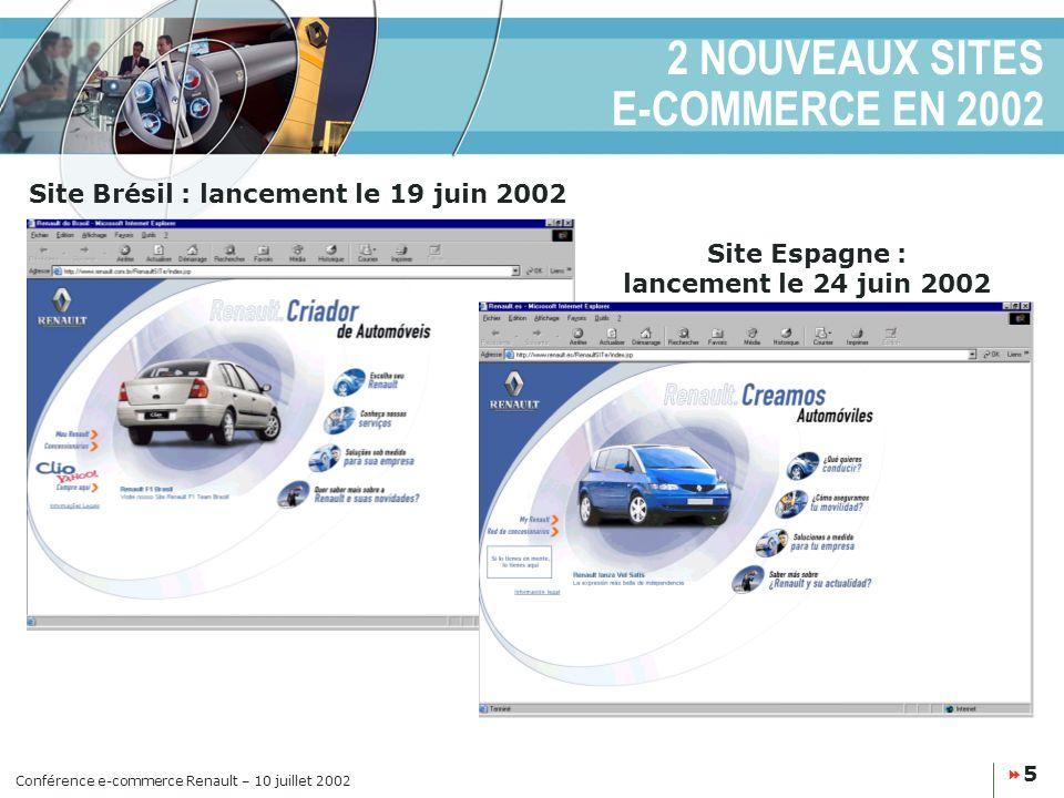 2 NOUVEAUX SITES E-COMMERCE EN 2002