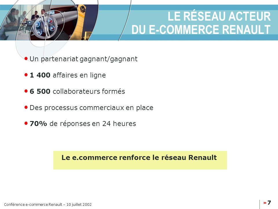 LE RÉSEAU ACTEUR DU E-COMMERCE RENAULT