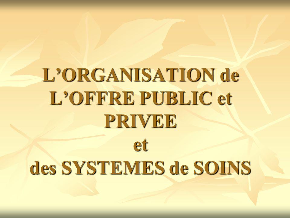 L'ORGANISATION de L'OFFRE PUBLIC et PRIVEE et des SYSTEMES de SOINS