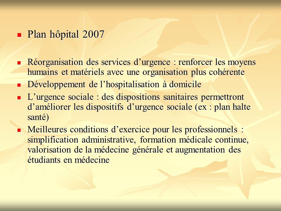 Plan hôpital 2007 Réorganisation des services d'urgence : renforcer les moyens humains et matériels avec une organisation plus cohérente.