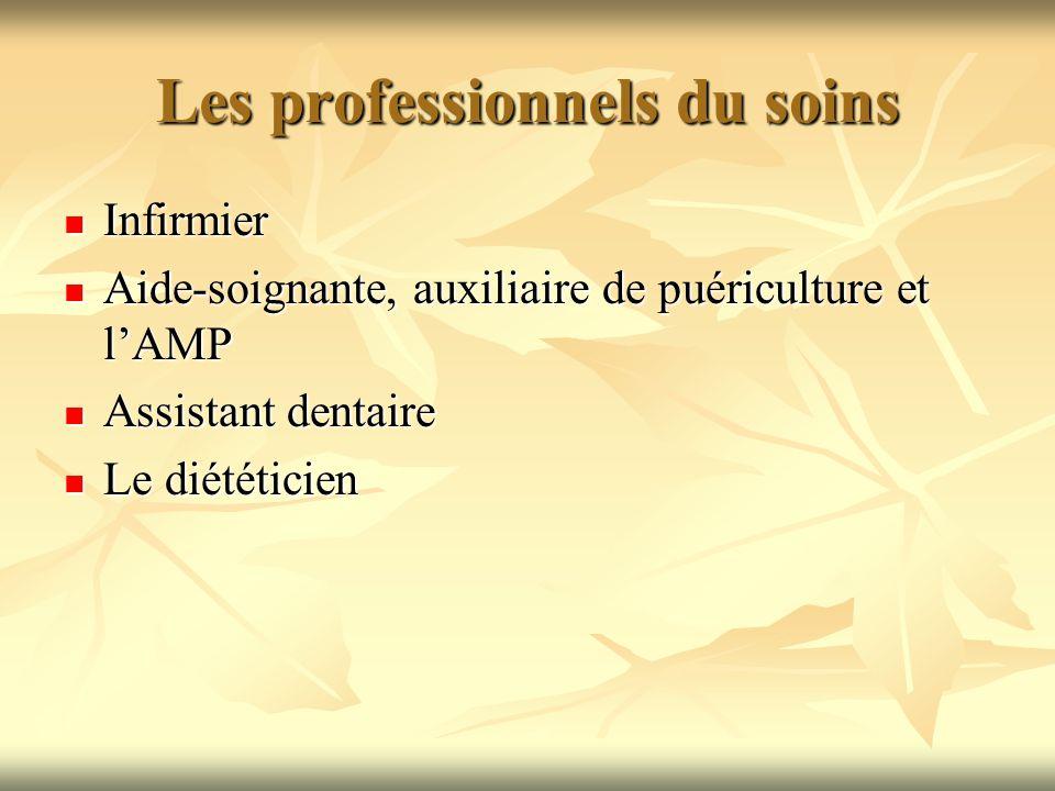 Les professionnels du soins