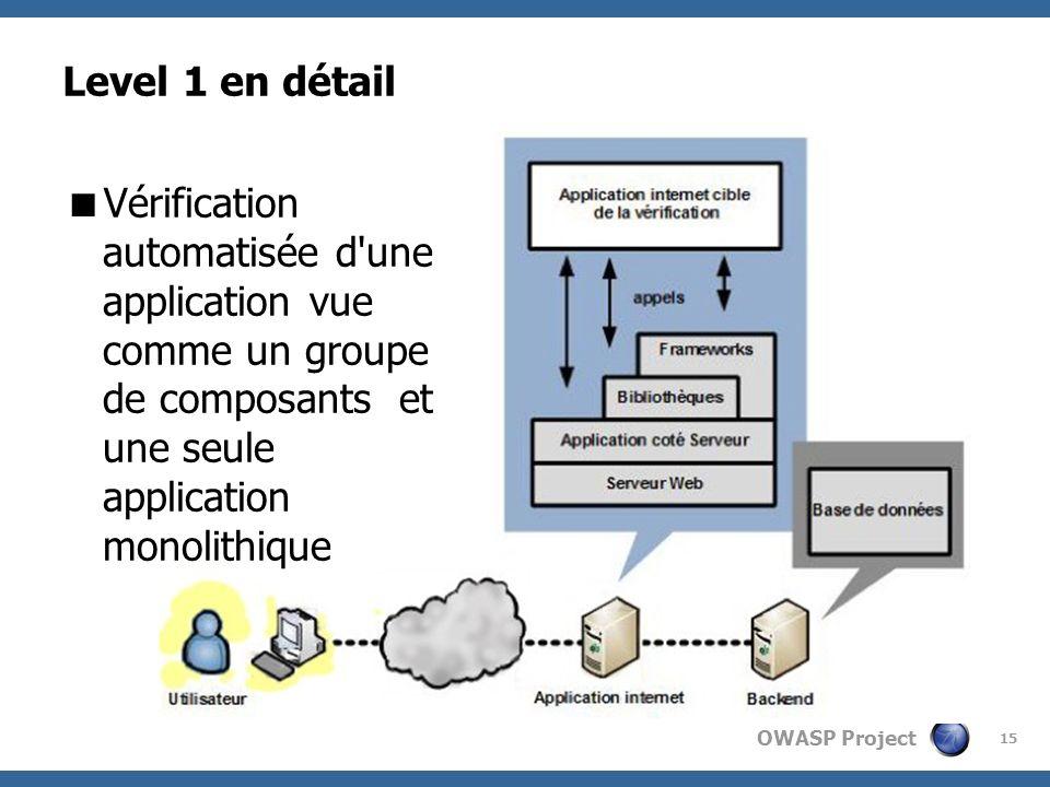 Level 1 en détailVérification automatisée d une application vue comme un groupe de composants et une seule application monolithique.