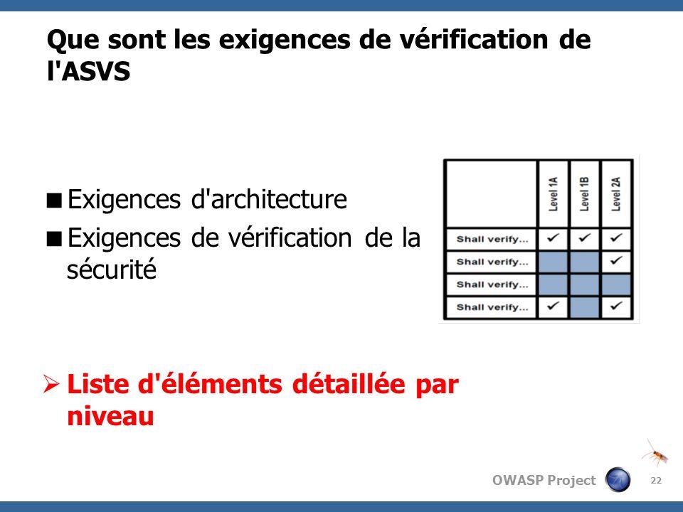 Que sont les exigences de vérification de l ASVS