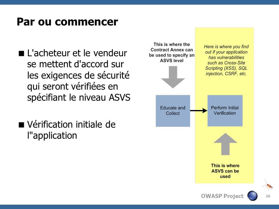 Par ou commencer L acheteur et le vendeur se mettent d accord sur les exigences de sécurité qui seront vérifiées en spécifiant le niveau ASVS.