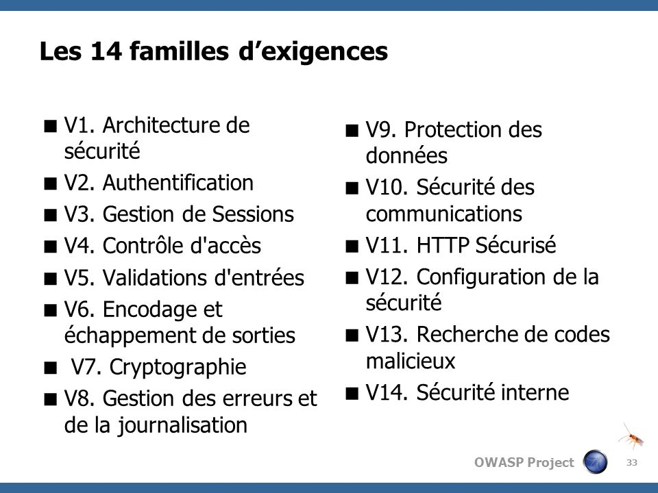 Les 14 familles d'exigences