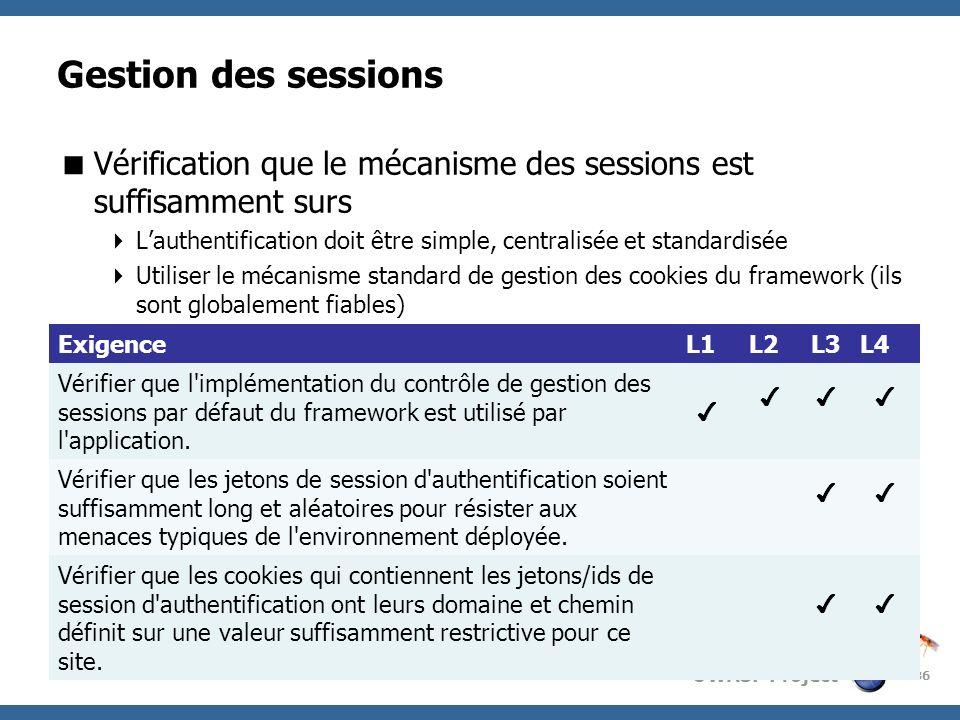 Gestion des sessions Vérification que le mécanisme des sessions est suffisamment surs.