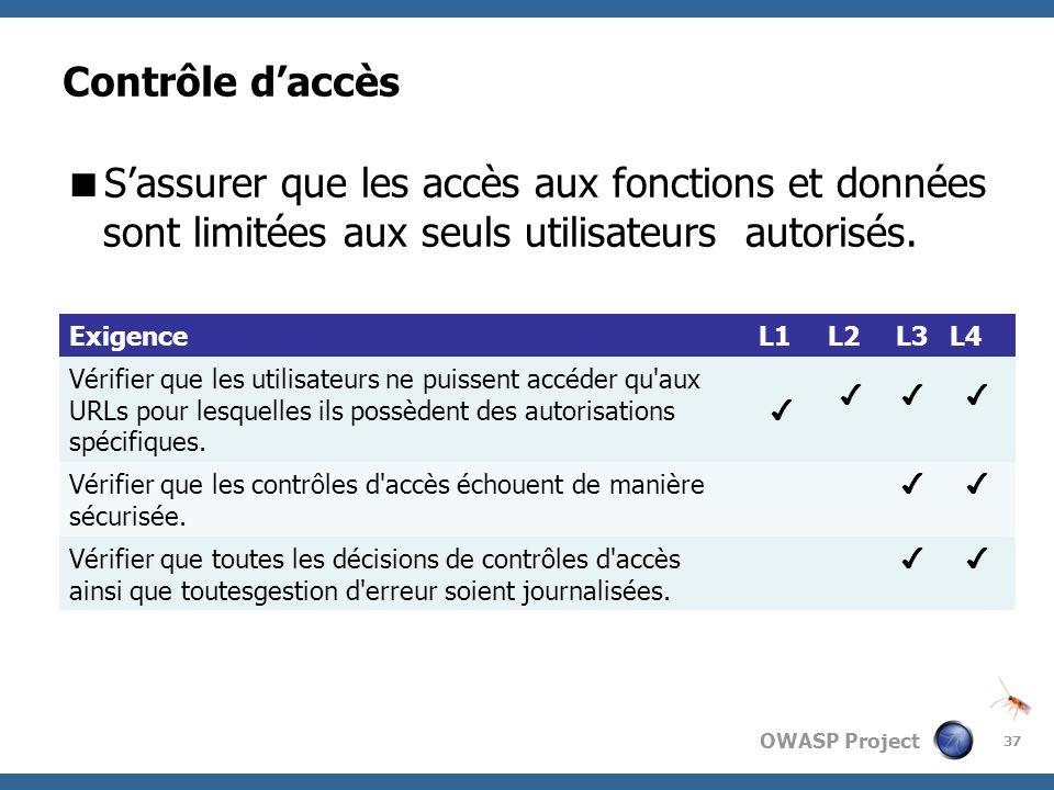 Contrôle d'accès S'assurer que les accès aux fonctions et données sont limitées aux seuls utilisateurs autorisés.