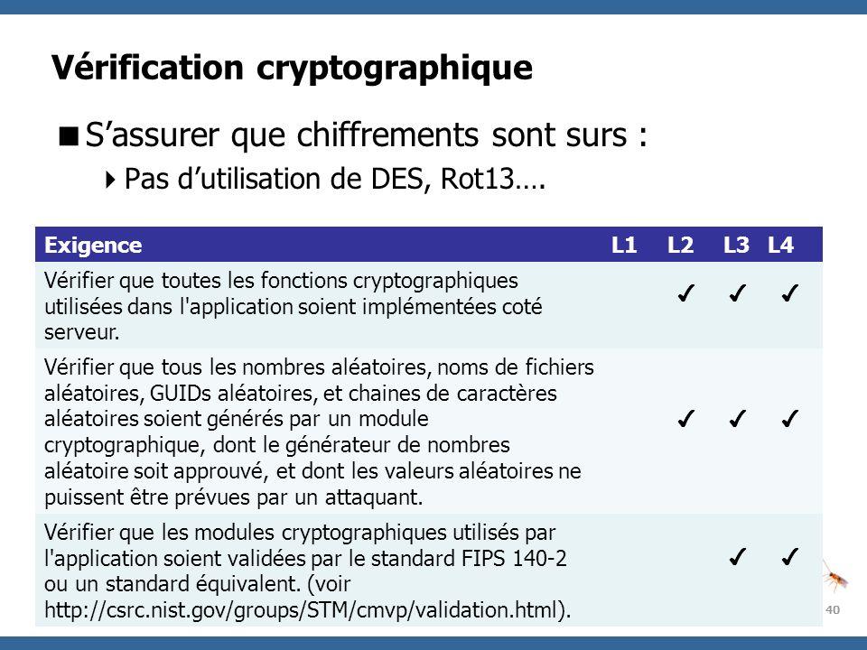 Vérification cryptographique