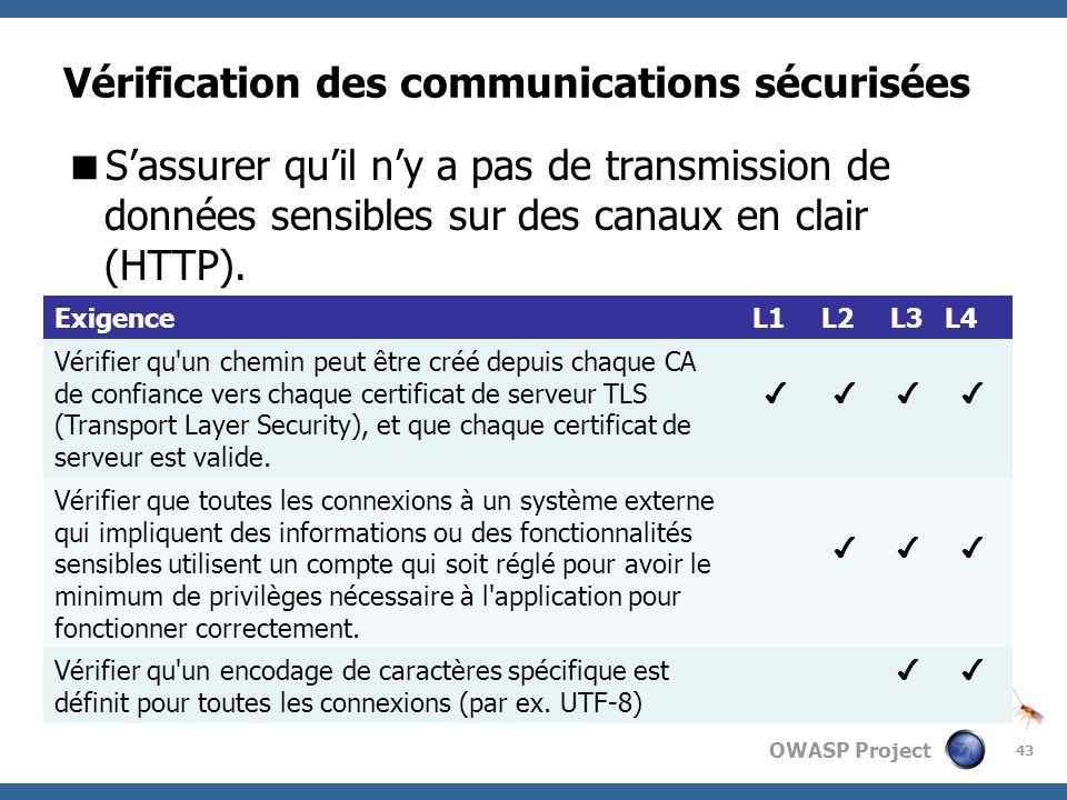 Vérification des communications sécurisées