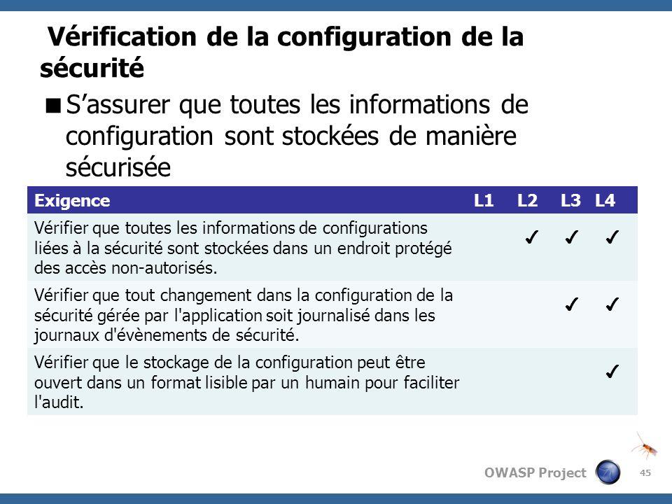 Vérification de la configuration de la sécurité