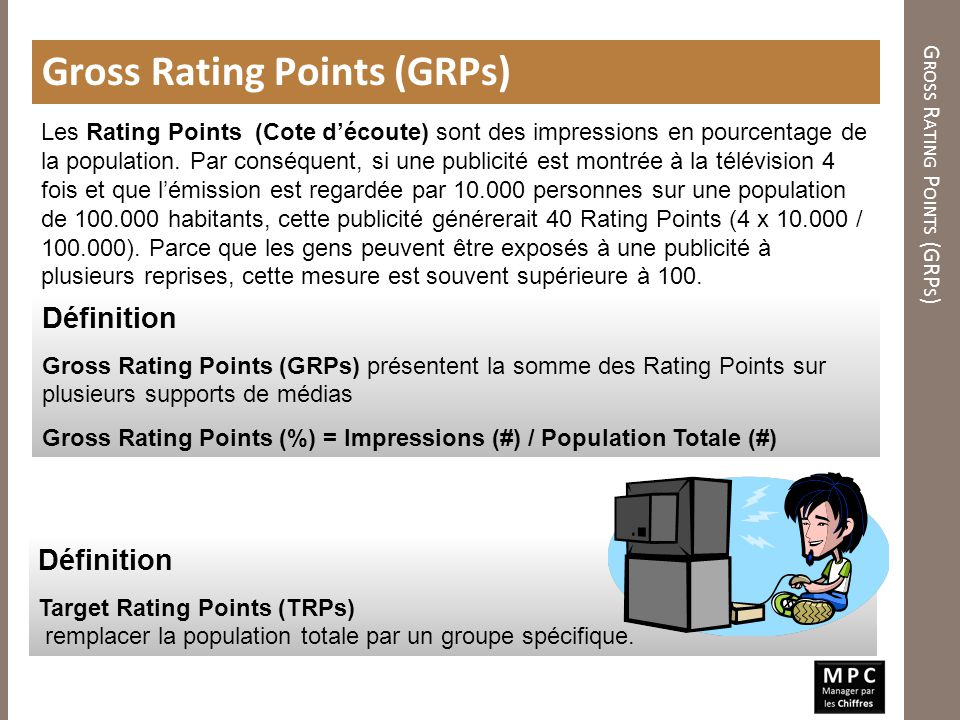 Gross Rating Points (GRPs)