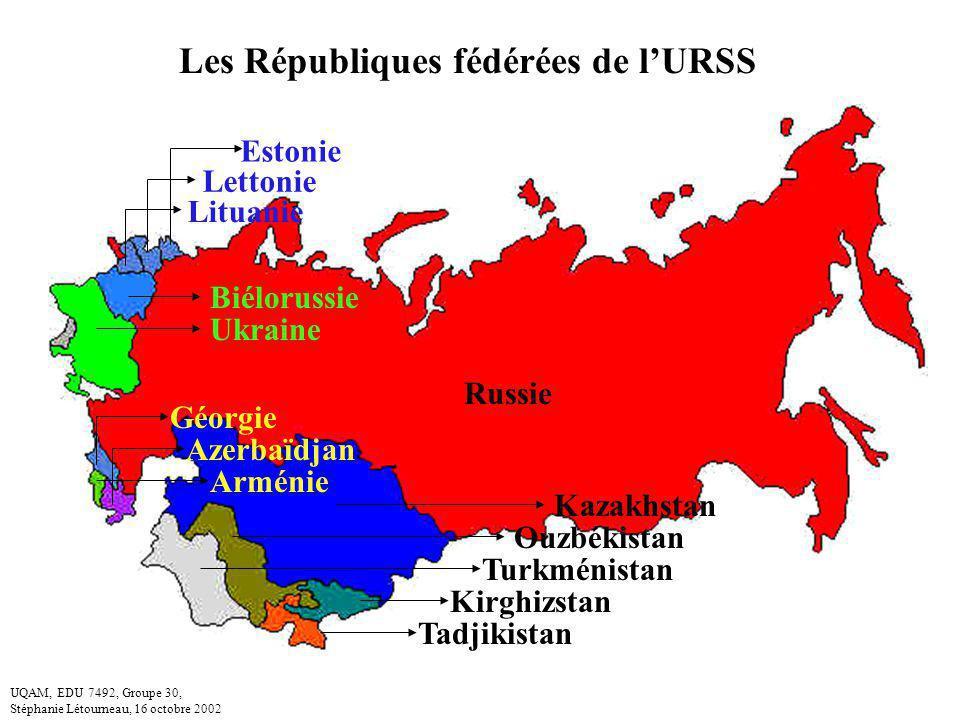 Les Républiques fédérées de l'URSS