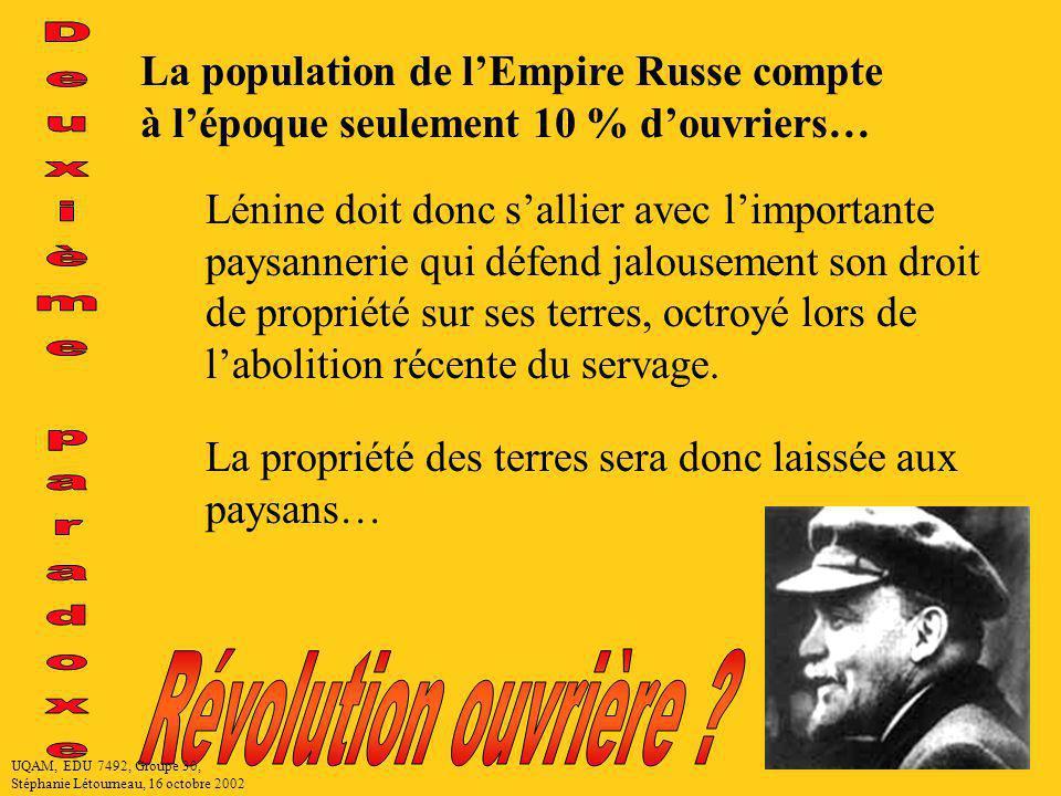 Deuxième paradoxe Révolution ouvrière