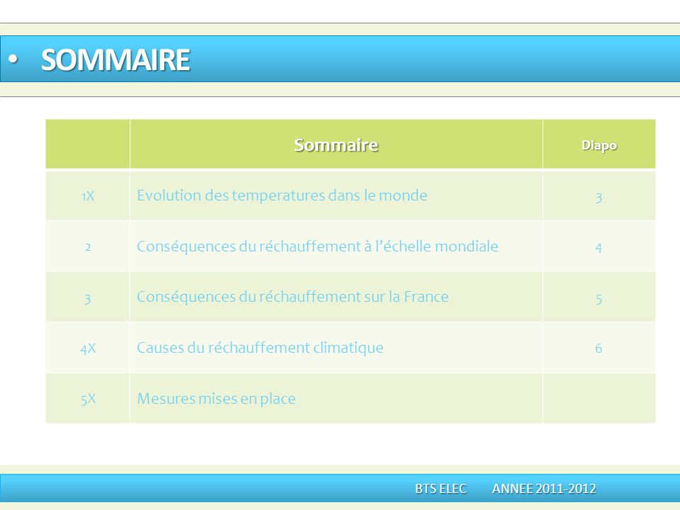 SOMMAIRE Sommaire BTS ELEC ANNEE 2011-2012