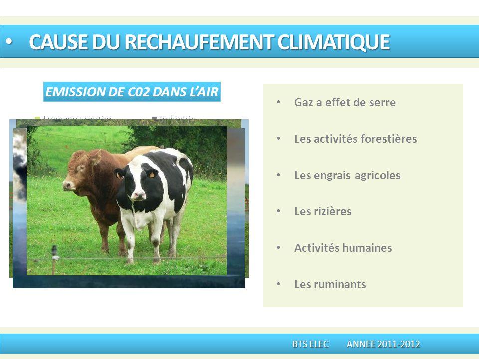 CAUSE DU RECHAUFEMENT CLIMATIQUE
