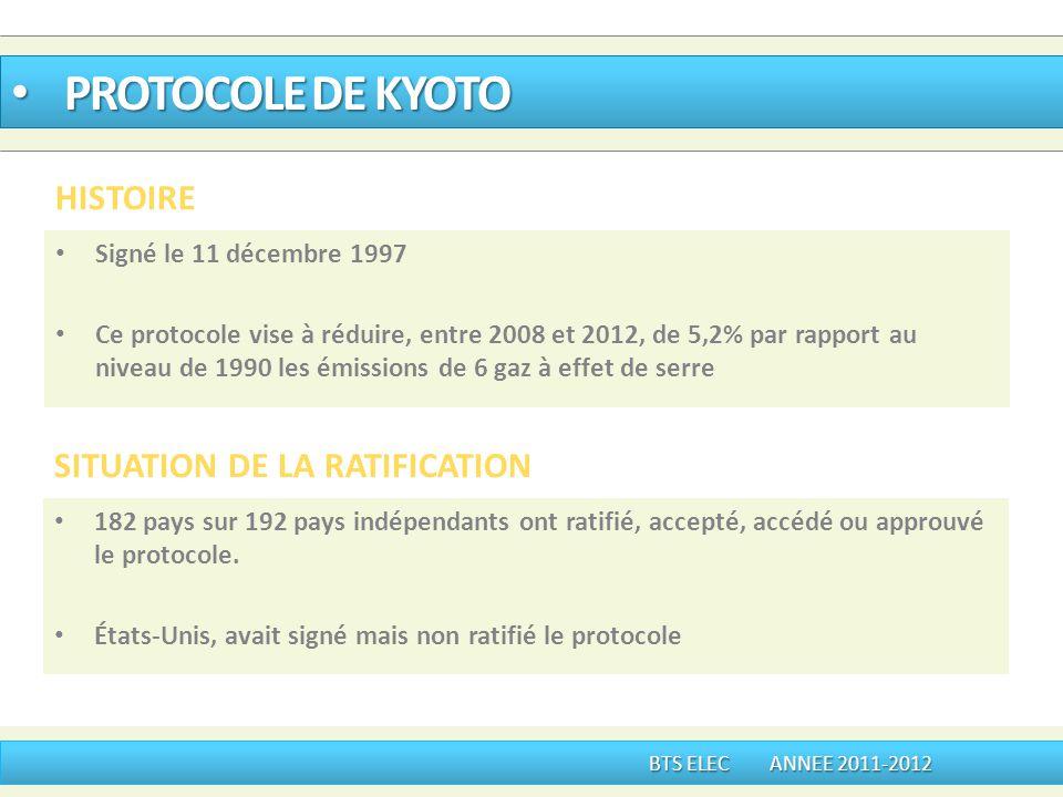 PROTOCOLE DE KYOTO HISTOIRE SITUATION DE LA RATIFICATION