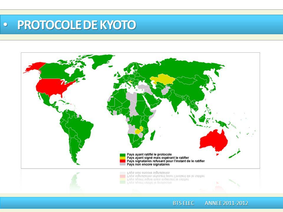 PROTOCOLE DE KYOTO BTS ELEC ANNEE 2011-2012