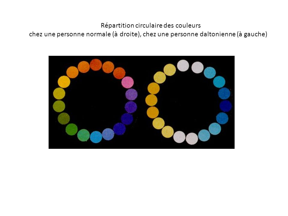 Répartition circulaire des couleurs