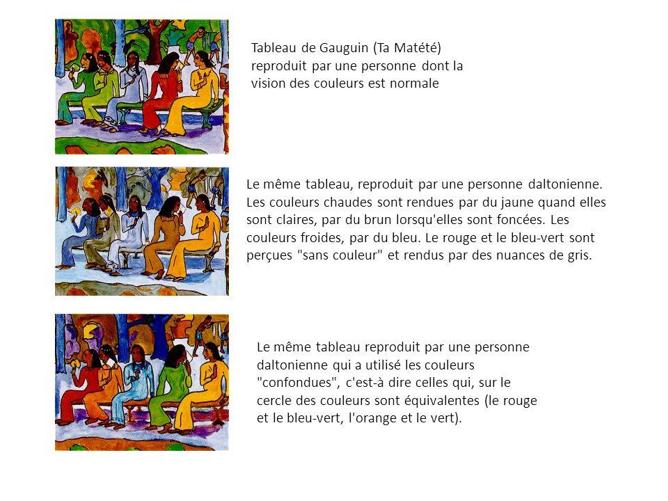 Tableau de Gauguin (Ta Matété) reproduit par une personne dont la vision des couleurs est normale