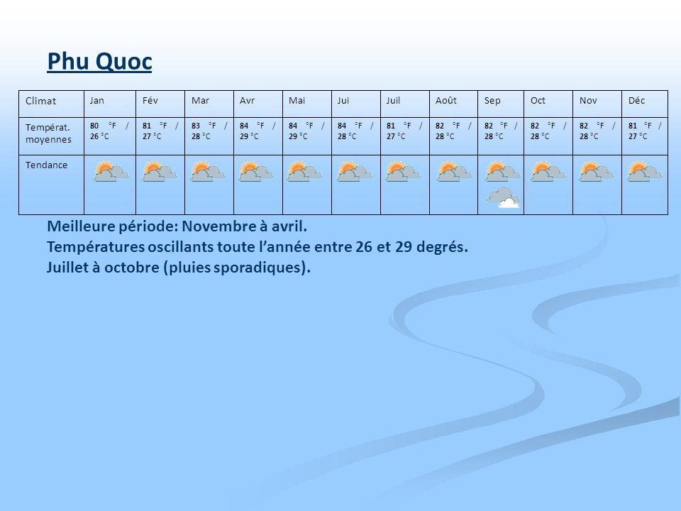 Phu Quoc Meilleure période: Novembre à avril.