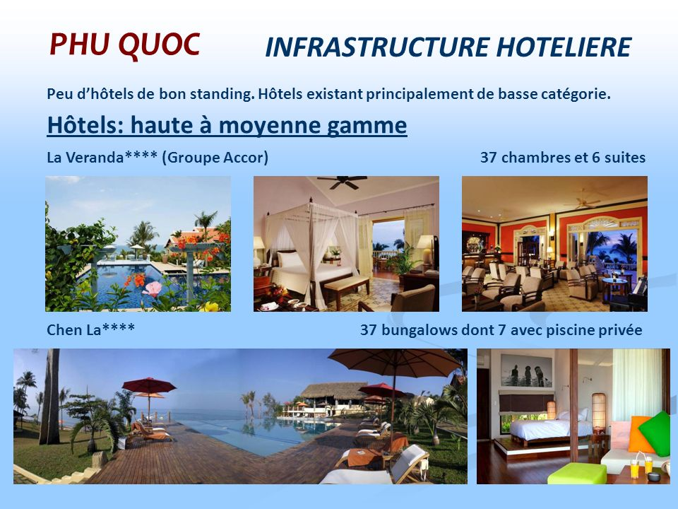 PHU QUOC INFRASTRUCTURE HOTELIERE Hôtels: haute à moyenne gamme