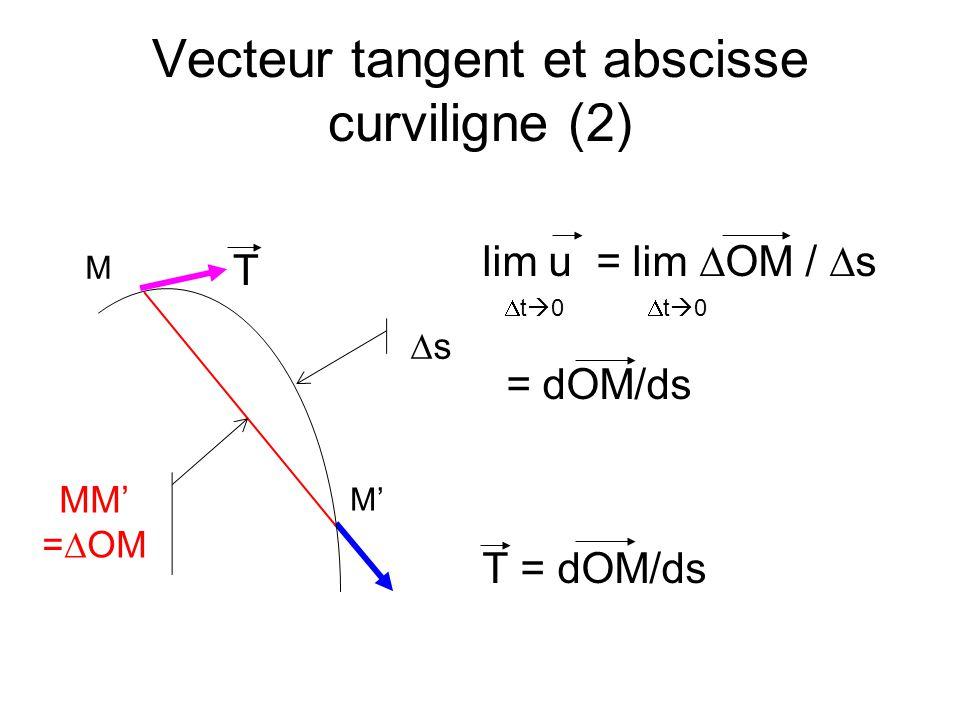 Vecteur tangent et abscisse curviligne (2)