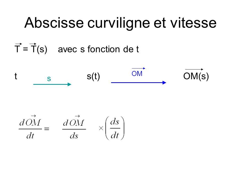 Abscisse curviligne et vitesse