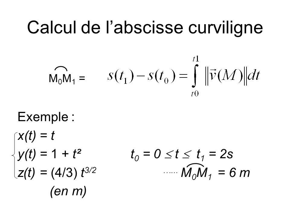 Calcul de l'abscisse curviligne