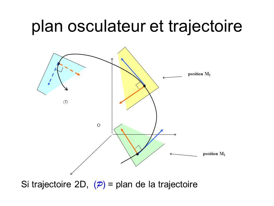 plan osculateur et trajectoire