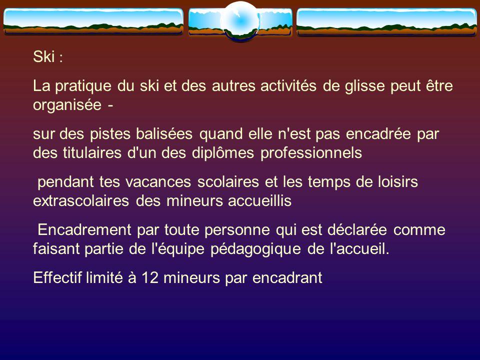 Ski : La pratique du ski et des autres activités de glisse peut être organisée -