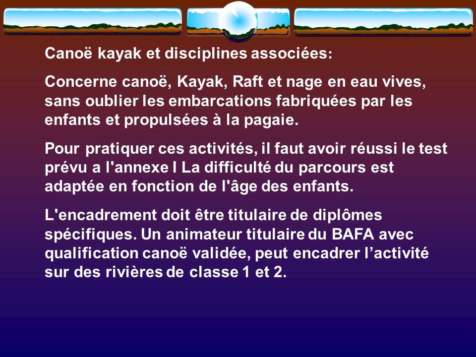 Canoë kayak et disciplines associées: