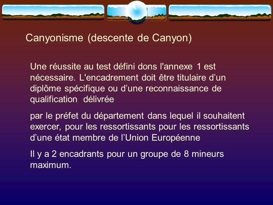 Canyonisme (descente de Canyon)
