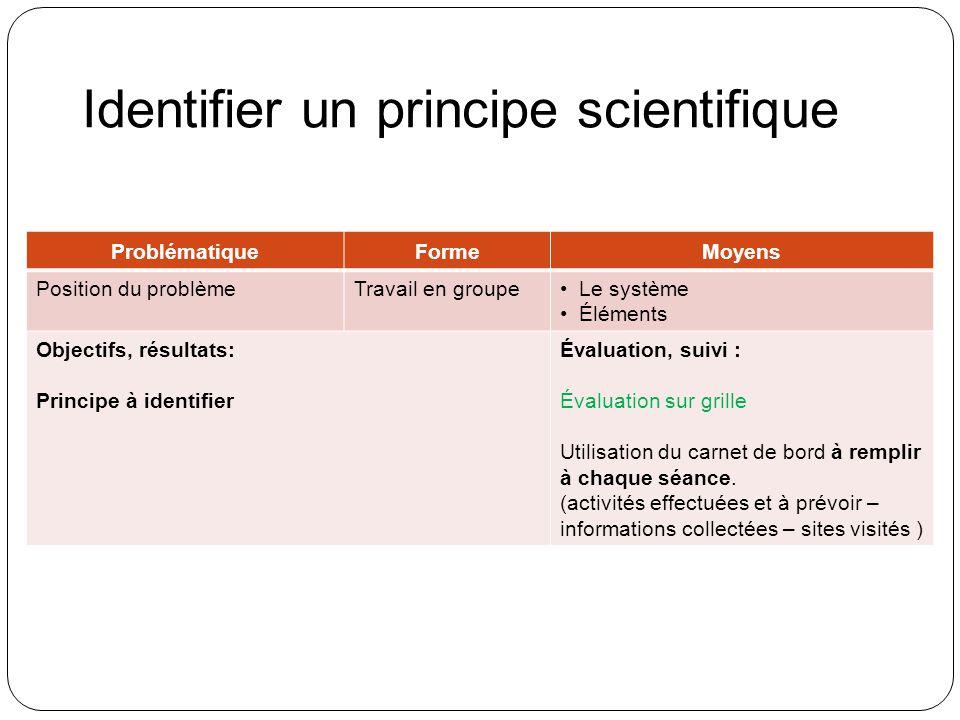 Identifier un principe scientifique