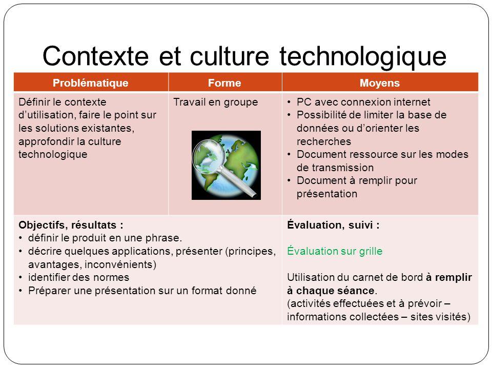Contexte et culture technologique