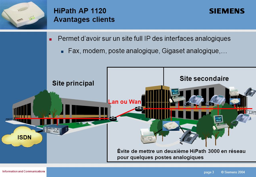 HiPath AP 1120 Avantages clients