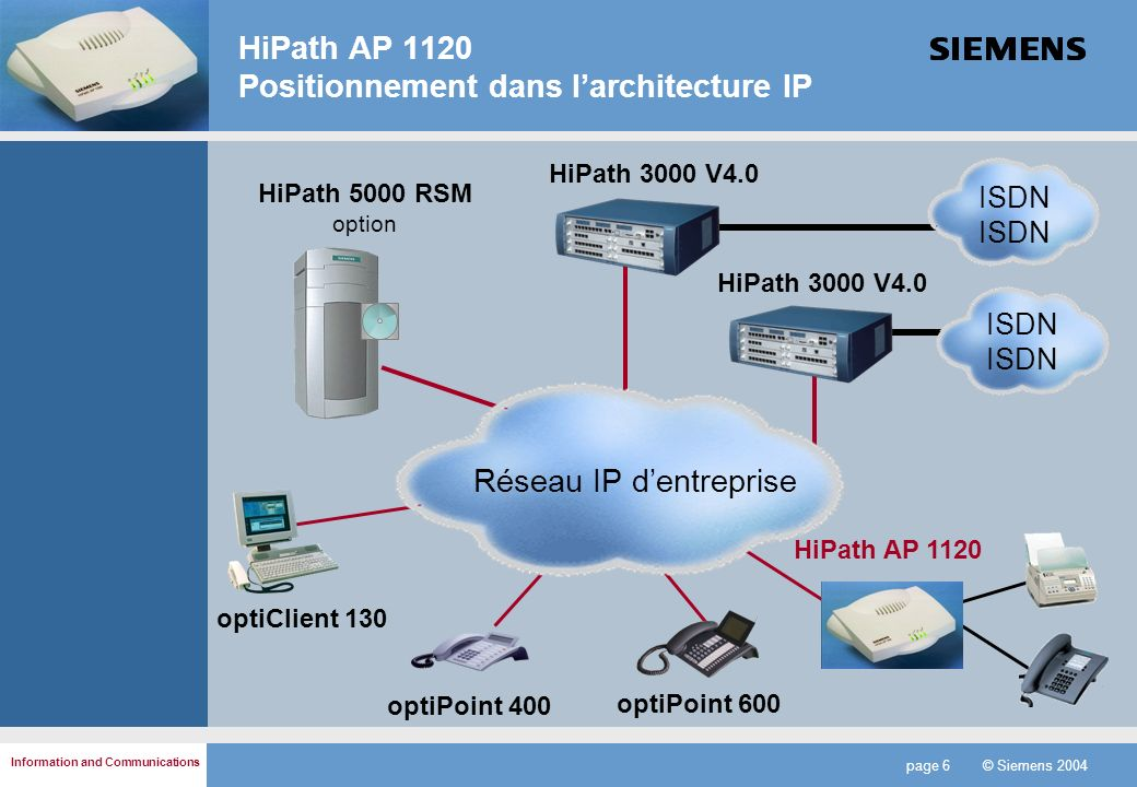 HiPath AP 1120 Positionnement dans l'architecture IP