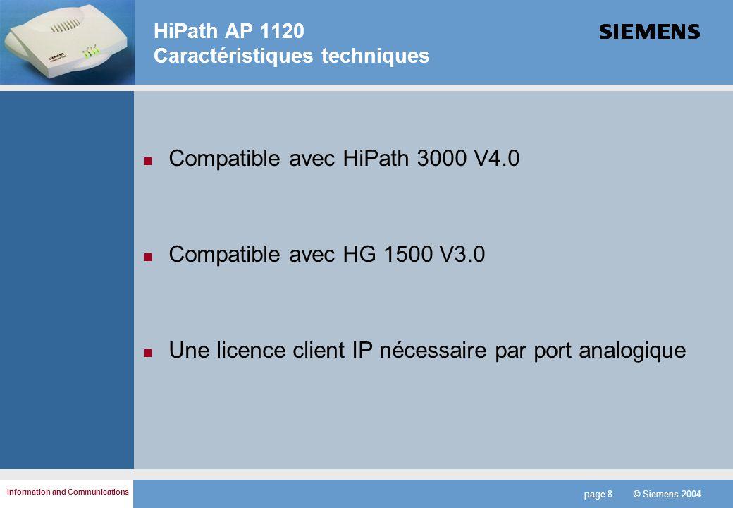 HiPath AP 1120 Caractéristiques techniques