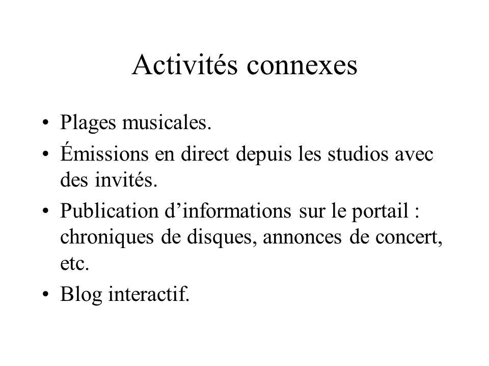Activités connexes Plages musicales.