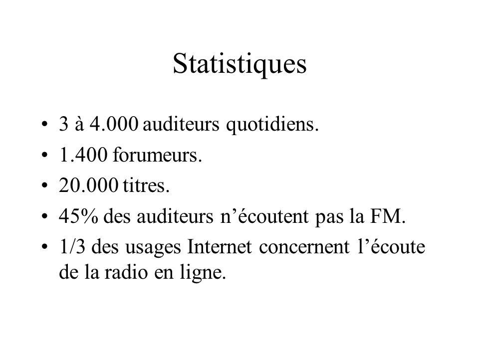 Statistiques 3 à 4.000 auditeurs quotidiens. 1.400 forumeurs.