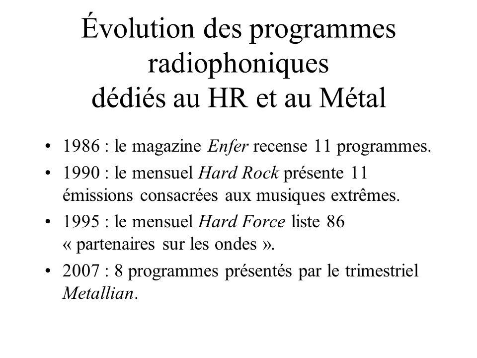 Évolution des programmes radiophoniques dédiés au HR et au Métal